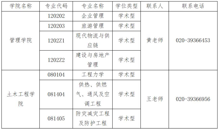 【调剂】广州大学2021年第三批硕士研究生生招生调剂信息